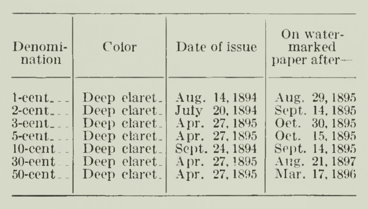 US Postage Stamps 1894 - details