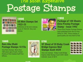 TOP-5 the most expensive postage stamps